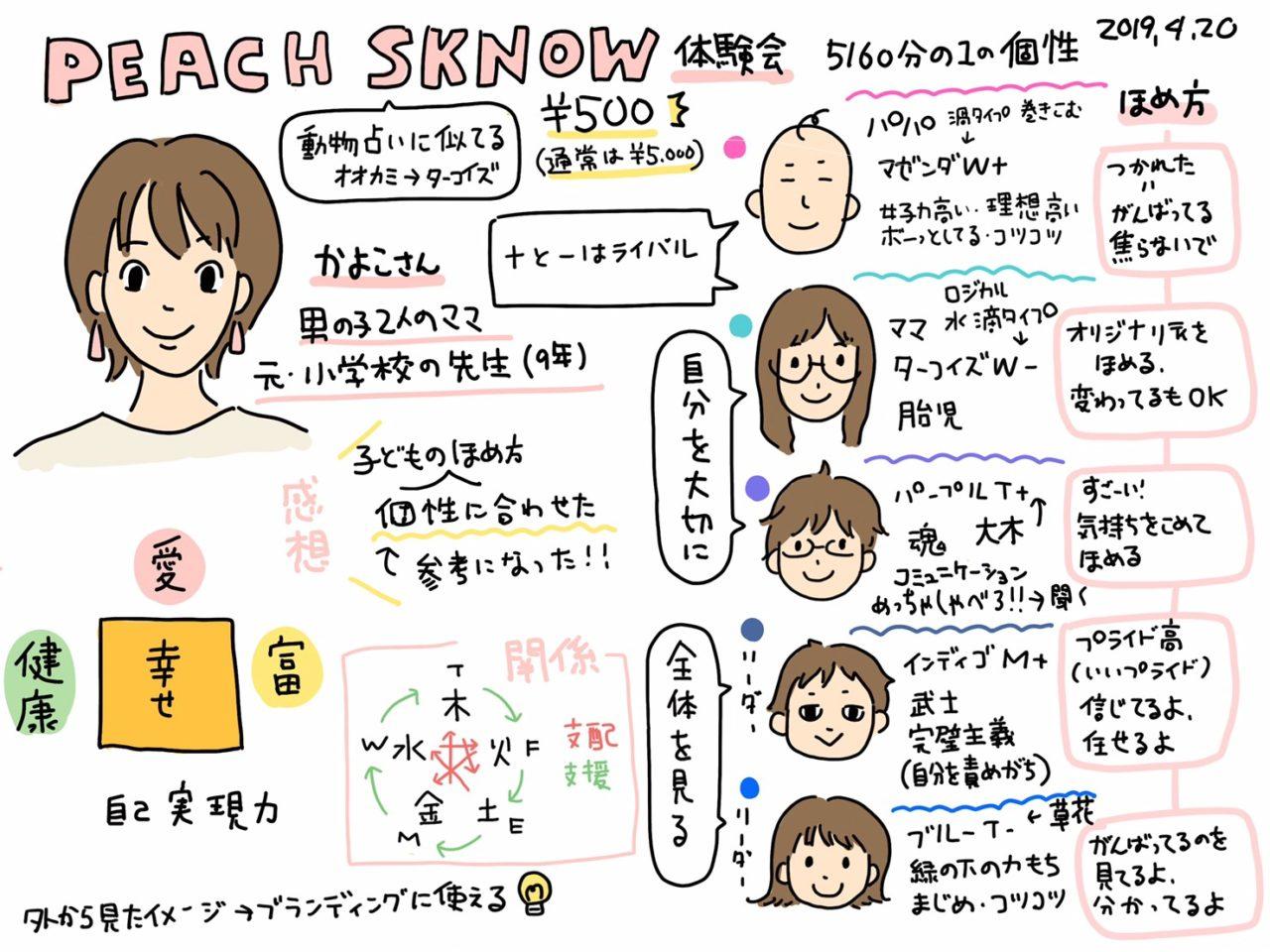 こどもの個性や褒め方を知る!徳島で「ピーチスノウ」体験会 in 阿南